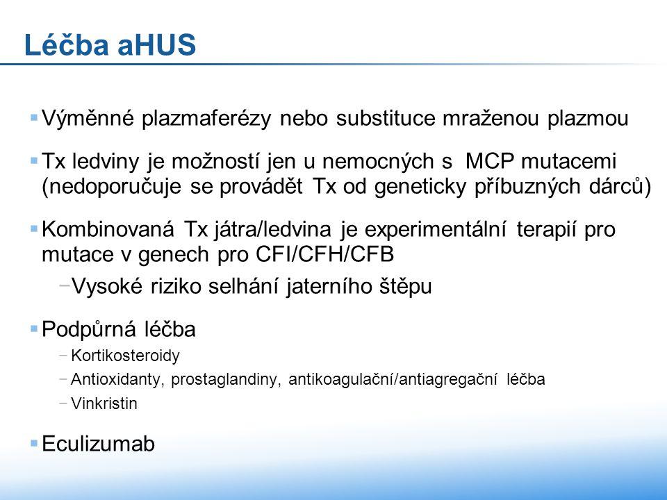 Léčba aHUS  Výměnné plazmaferézy nebo substituce mraženou plazmou  Tx ledviny je možností jen u nemocných s MCP mutacemi (nedoporučuje se provádět Tx od geneticky příbuzných dárců)  Kombinovaná Tx játra/ledvina je experimentální terapií pro mutace v genech pro CFI/CFH/CFB −Vysoké riziko selhání jaterního štěpu  Podpůrná léčba −Kortikosteroidy −Antioxidanty, prostaglandiny, antikoagulační/antiagregační léčba −Vinkristin  Eculizumab