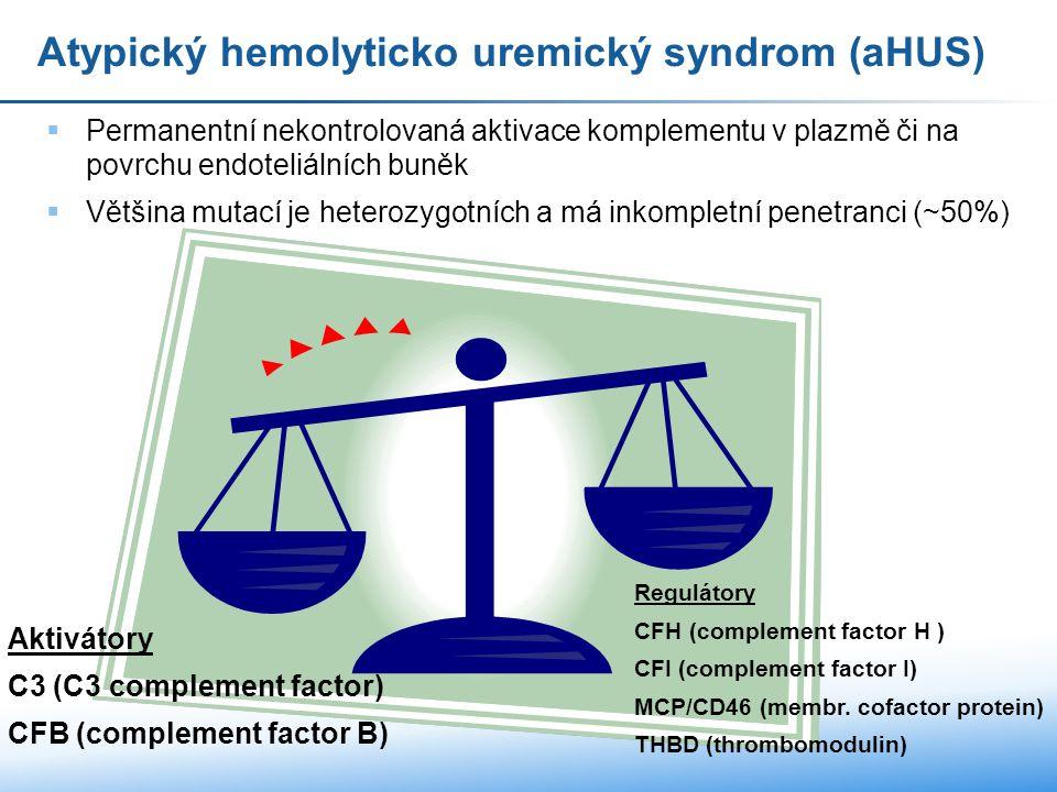 Atypický hemolyticko uremický syndrom (aHUS)  Permanentní nekontrolovaná aktivace komplementu v plazmě či na povrchu endoteliálních buněk  Většina mutací je heterozygotních a má inkompletní penetranci (~50%) Regulátory CFH (complement factor H ) CFI (complement factor I) MCP/CD46 (membr.