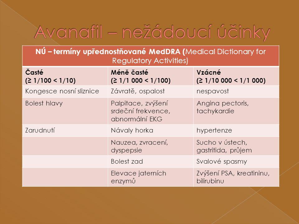 NÚ – termíny upřednostňované MedDRA ( Medical Dictionary for Regulatory Activities) Časté (≥ 1/100 < 1/10) Méně časté (≥ 1/1 000 < 1/100) Vzácné (≥ 1/10 000 < 1/1 000) Kongesce nosní slizniceZávratě, ospalostnespavost Bolest hlavyPalpitace, zvýšení srdeční frekvence, abnormální EKG Angina pectoris, tachykardie ZarudnutíNávaly horkahypertenze Nauzea, zvracení, dyspepsie Sucho v ústech, gastritida, průjem Bolest zadSvalové spasmy Elevace jaterních enzymů Zvýšení PSA, kreatininu, bilirubinu