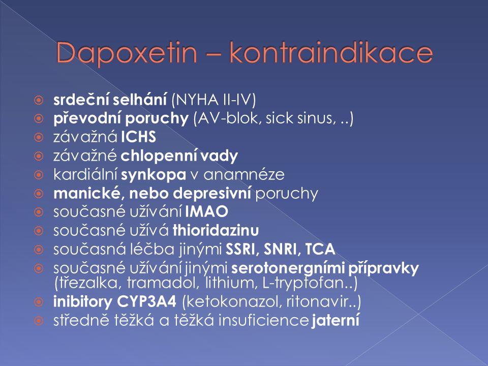  srdeční selhání (NYHA II-IV)  převodní poruchy (AV-blok, sick sinus,..)  závažná ICHS  závažné chlopenní vady  kardiální synkopa v anamnéze  manické, nebo depresivní poruchy  současné užívání IMAO  současné užívá thioridazinu  současná léčba jinými SSRI, SNRI, TCA  současné užívání jinými serotonergními přípravky (třezalka, tramadol, lithium, L-tryptofan..)  inibitory CYP3A4 (ketokonazol, ritonavir..)  středně těžká a těžká insuficience jaterní