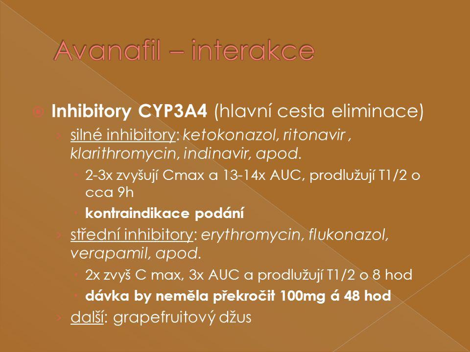  Inhibitory CYP3A4 (hlavní cesta eliminace) › silné inhibitory: ketokonazol, ritonavir, klarithromycin, indinavir, apod.