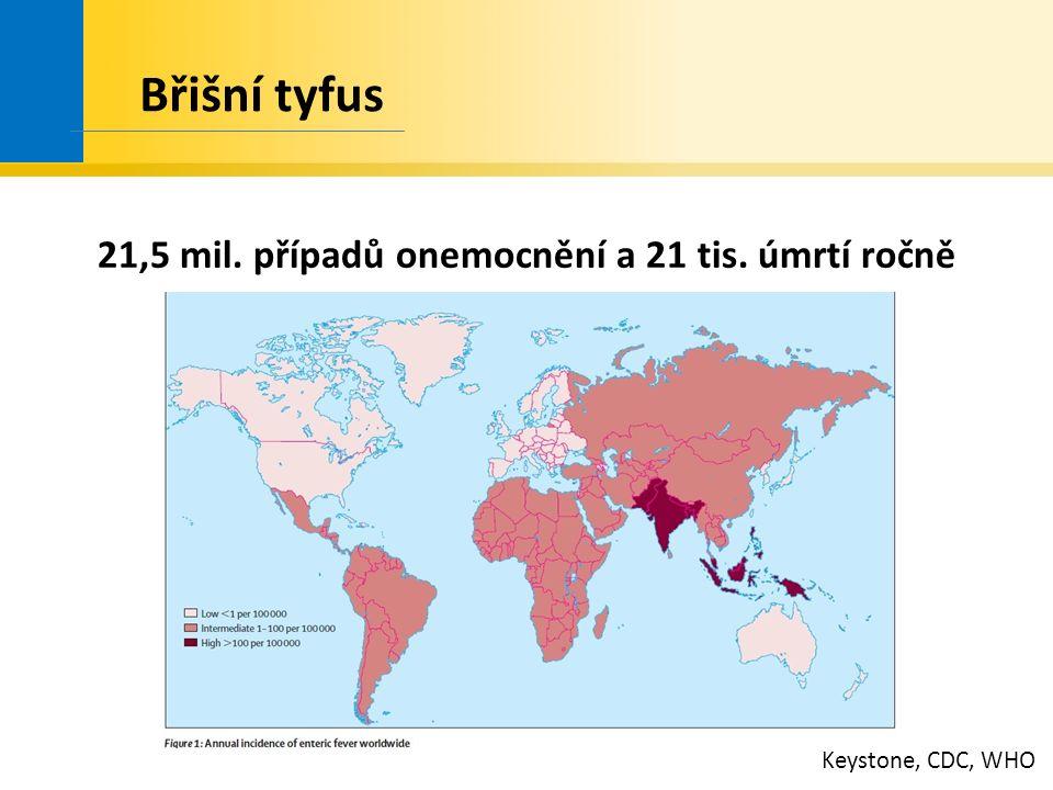 21,5 mil. případů onemocnění a 21 tis. úmrtí ročně Břišní tyfus Keystone, CDC, WHO