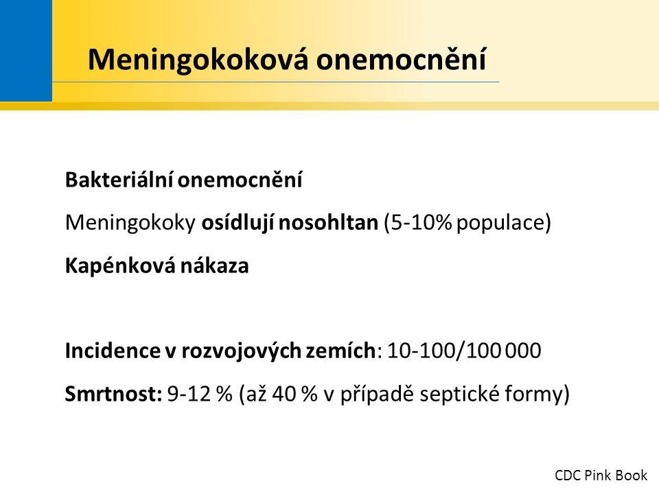 Meningokoková onemocnění CDC Pink Book Bakteriální onemocnění Meningokoky osídlují nosohltan (5-10% populace) Kapénková nákaza Incidence v rozvojových zemích: 10-100/100 000 Smrtnost: 9-12 % (až 40 % v případě septické formy)