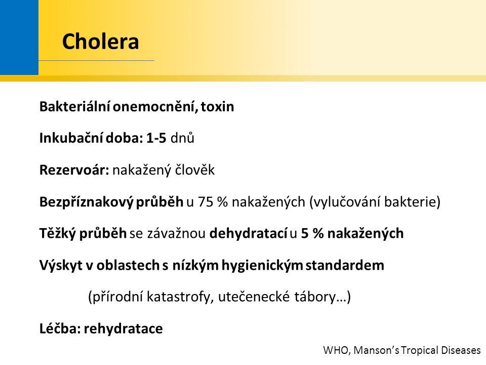 Cholera WHO, Manson's Tropical Diseases Bakteriální onemocnění, toxin Inkubační doba: 1-5 dnů Rezervoár: nakažený člověk Bezpříznakový průběh u 75 % nakažených (vylučování bakterie) Těžký průběh se závažnou dehydratací u 5 % nakažených Výskyt v oblastech s nízkým hygienickým standardem (přírodní katastrofy, utečenecké tábory…) Léčba: rehydratace