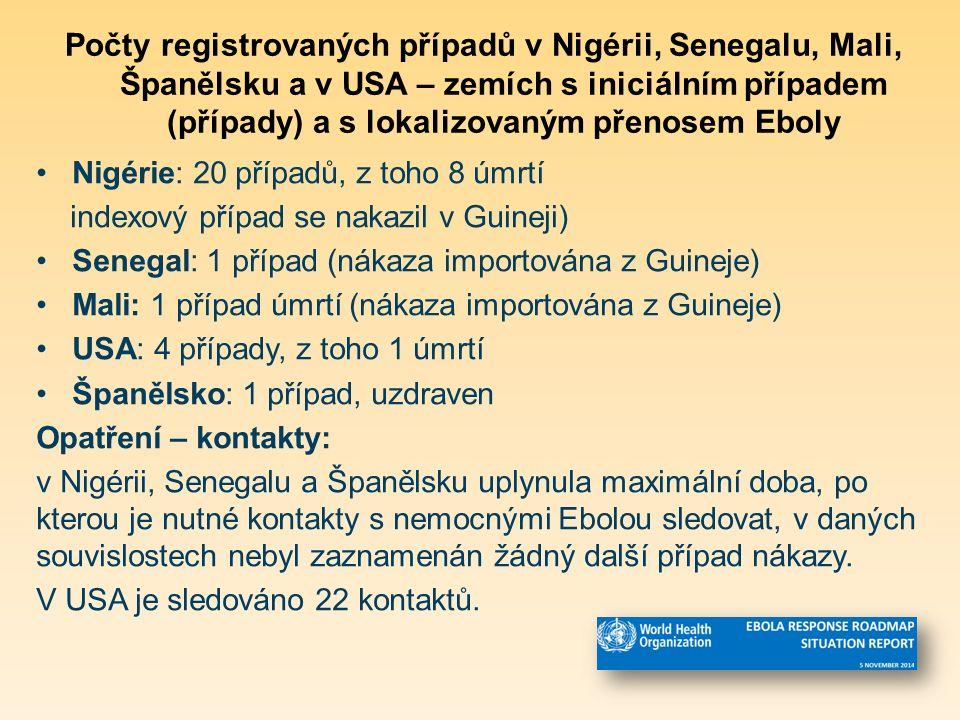 Počty registrovaných případů v Nigérii, Senegalu, Mali, Španělsku a v USA – zemích s iniciálním případem (případy) a s lokalizovaným přenosem Eboly Nigérie: 20 případů, z toho 8 úmrtí indexový případ se nakazil v Guineji) Senegal: 1 případ (nákaza importována z Guineje) Mali: 1 případ úmrtí (nákaza importována z Guineje) USA: 4 případy, z toho 1 úmrtí Španělsko: 1 případ, uzdraven Opatření – kontakty: v Nigérii, Senegalu a Španělsku uplynula maximální doba, po kterou je nutné kontakty s nemocnými Ebolou sledovat, v daných souvislostech nebyl zaznamenán žádný další případ nákazy.