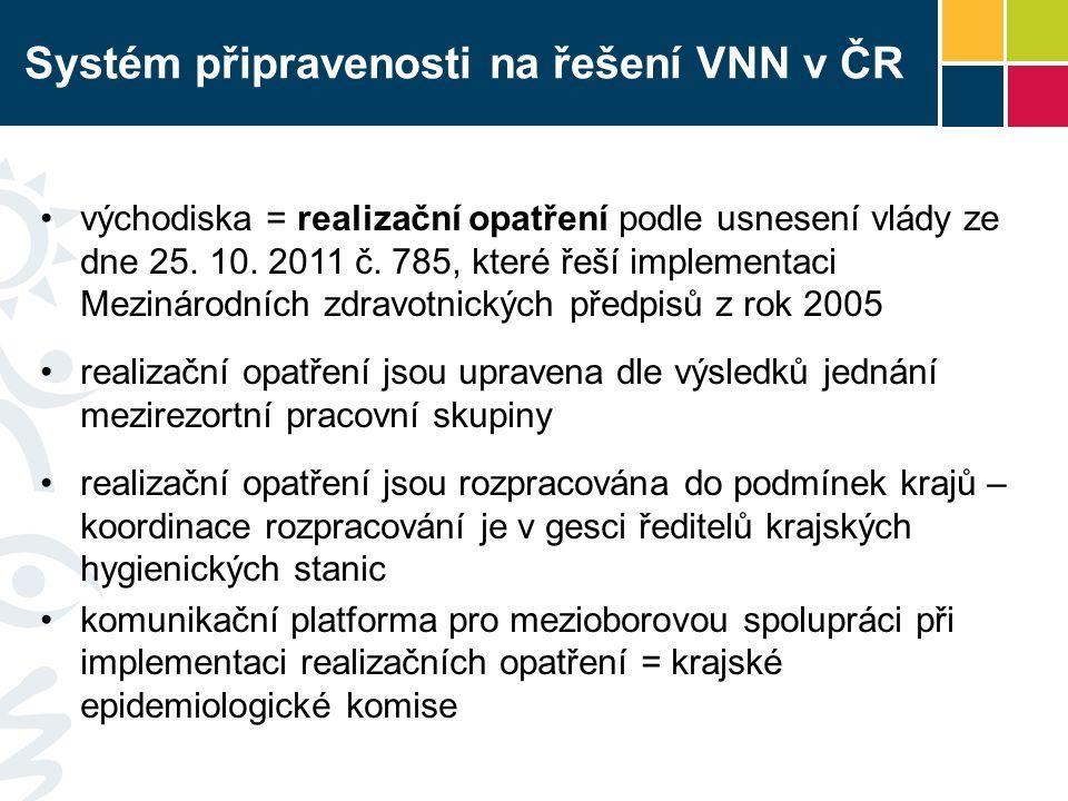 Systém připravenosti na řešení VNN v ČR východiska = realizační opatření podle usnesení vlády ze dne 25.