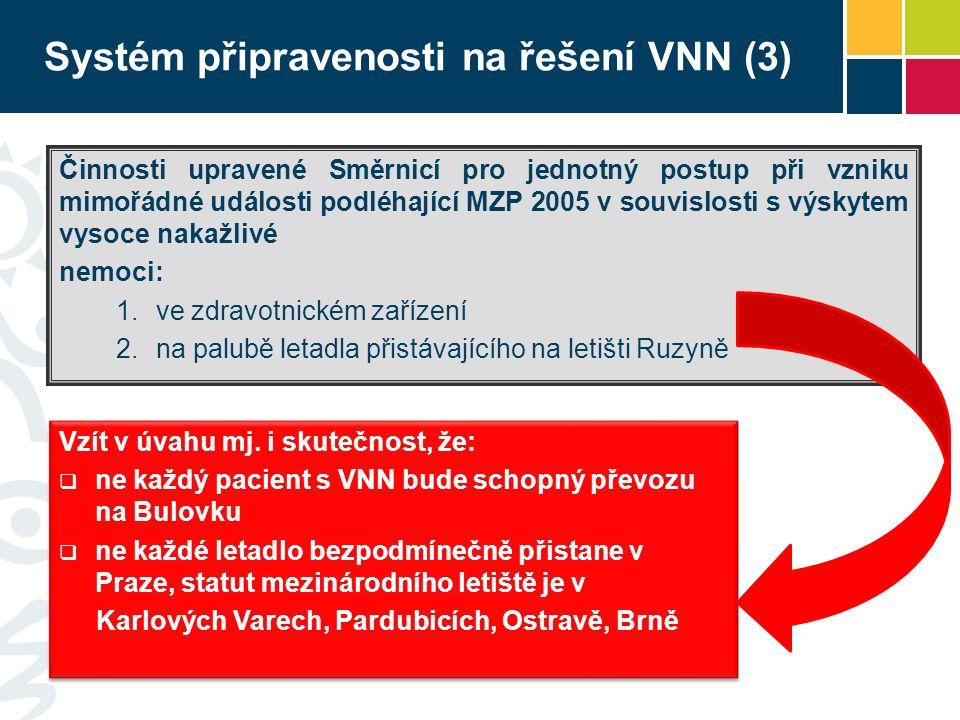 Činnosti upravené Směrnicí pro jednotný postup při vzniku mimořádné události podléhající MZP 2005 v souvislosti s výskytem vysoce nakažlivé nemoci:  ve zdravotnickém zařízení  na palubě letadla přistávajícího na letišti Ruzyně Systém připravenosti na řešení VNN (3) Vzít v úvahu mj.