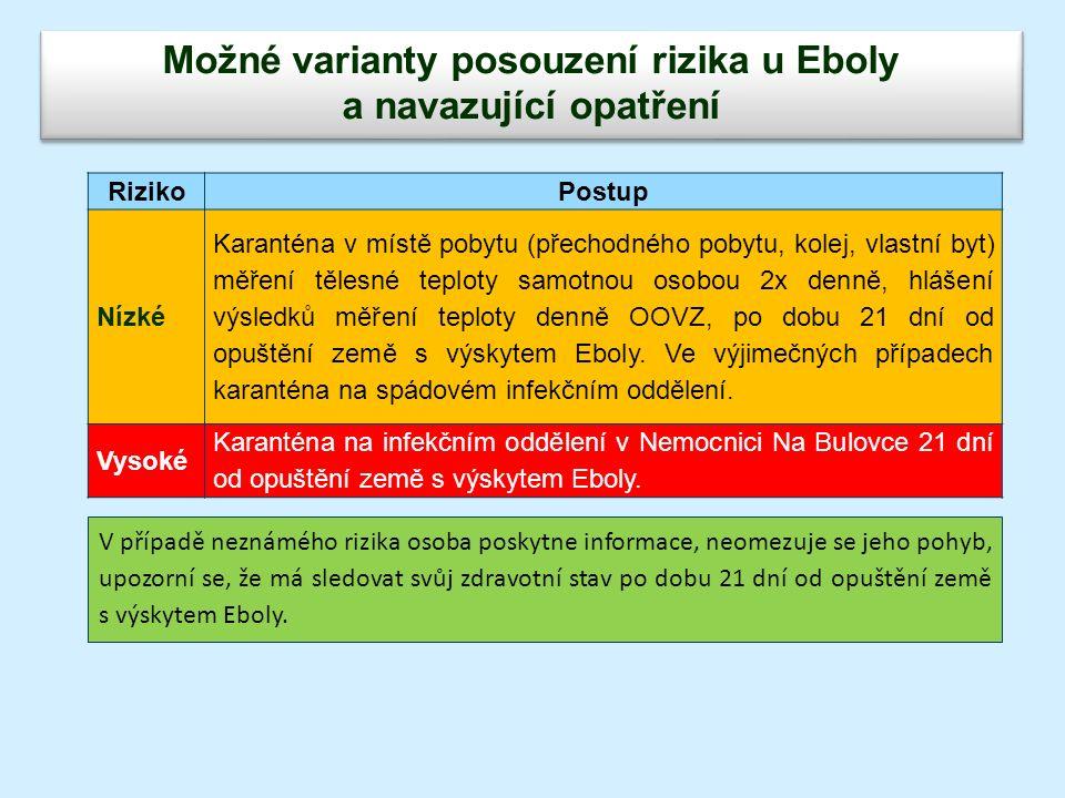 Riziko Postup Nízké Karanténa v místě pobytu (přechodného pobytu, kolej, vlastní byt) měření tělesné teploty samotnou osobou 2x denně, hlášení výsledků měření teploty denně OOVZ, po dobu 21 dní od opuštění země s výskytem Eboly.