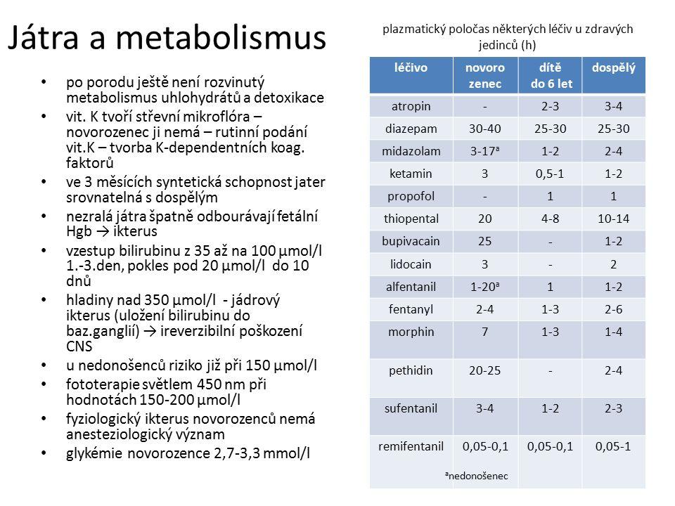 Játra a metabolismus po porodu ještě není rozvinutý metabolismus uhlohydrátů a detoxikace vit. K tvoří střevní mikroflóra – novorozenec ji nemá – ruti