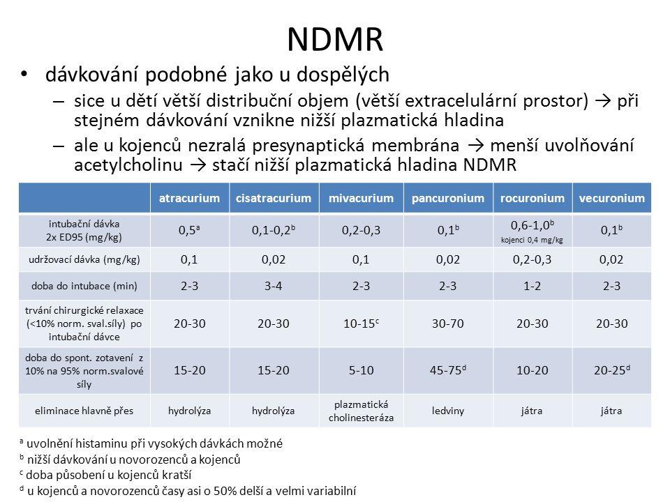 NDMR dávkování podobné jako u dospělých – sice u dětí větší distribuční objem (větší extracelulární prostor) → při stejném dávkování vznikne nižší pla