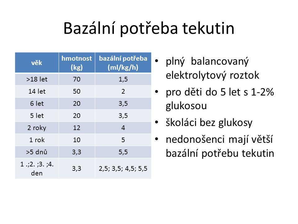 Bazální potřeba tekutin věk hmotnost (kg) bazální potřeba (ml/kg/h) ˃18 let701,5 14 let502 6 let203,5 5 let203,5 2 roky124 1 rok105 ˃5 dnů3,35,5 1.;2.