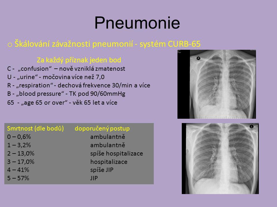 """Pneumonie Za každý příznak jeden bod C - """"confusion – nově vzniklá zmatenost U - """"urine - močovina více než 7,0 R - """"respiration - dechová frekvence 30/min a více B - """"blood pressure - TK pod 90/60mmHg 65 - """"age 65 or over - věk 65 let a více o Škálování závažnosti pneumonií - systém CURB-65 Smrtnost (dle bodů) doporučený postup 0 – 0,6%ambulantně 1 – 3,2%ambulantně 2 – 13,0%spíše hospitalizace 3 – 17,0% hospitalizace 4 – 41%spíše JIP 5 – 57%JIP"""