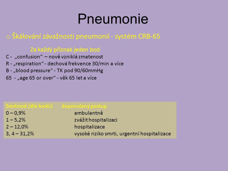 """Pneumonie Za každý příznak jeden bod C - """"confusion – nově vzniklá zmatenost R - """"respiration - dechová frekvence 30/min a více B - """"blood pressure - TK pod 90/60mmHg 65 - """"age 65 or over - věk 65 let a více o Škálování závažnosti pneumonií - systém CRB-65 Smrtnost (dle bodů) doporučený postup 0 – 0,9%ambulantně 1 – 5,2%zvážit hospitalizaci 2 – 12,0%hospitalizace 3, 4 – 31,2% vysoké riziko smrti, urgentní hospitalizace"""