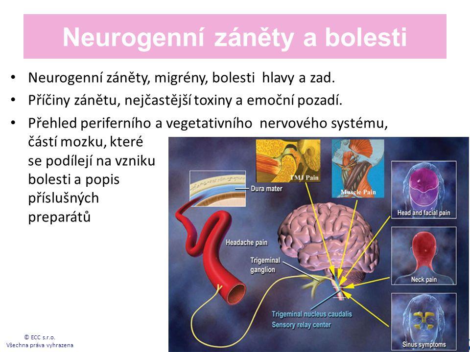 Neurogenní záněty, migrény, bolesti hlavy a zad.