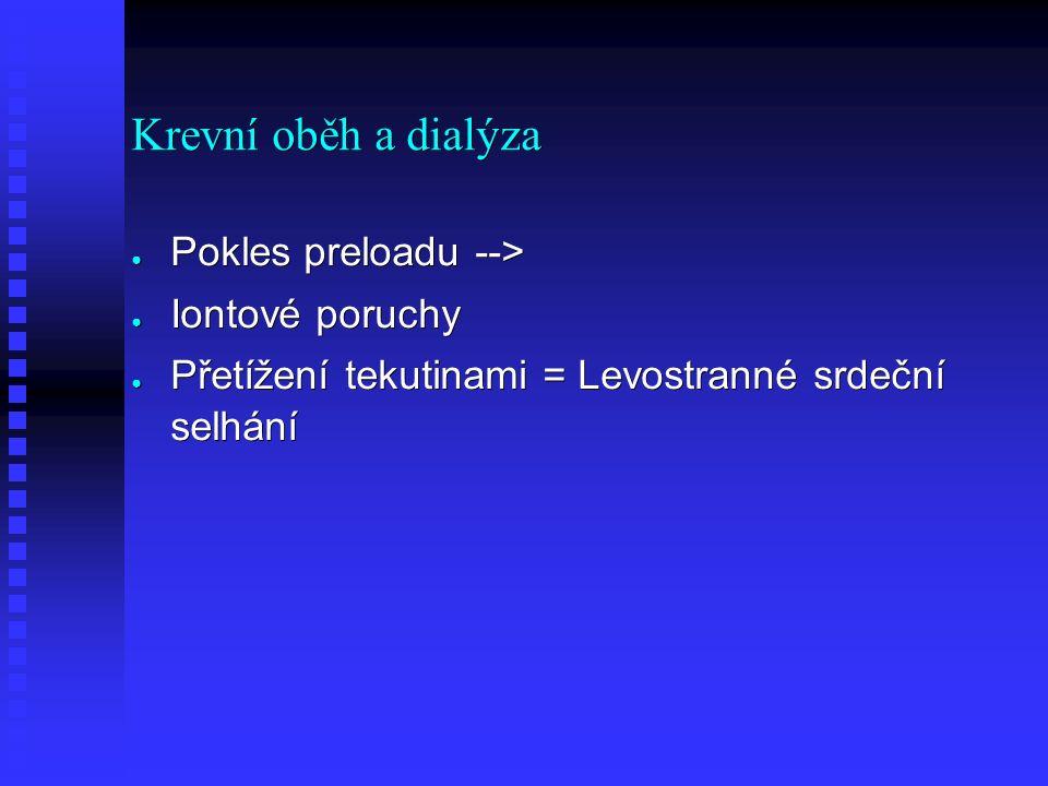 Krevní oběh a dialýza ● Pokles preloadu --> ● Iontové poruchy ● Přetížení tekutinami = Levostranné srdeční selhání