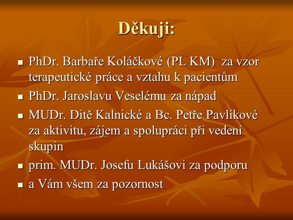 Děkuji: PhDr. Barbaře Koláčkové (PL KM) za vzor terapeutické práce a vztahu k pacientům PhDr.