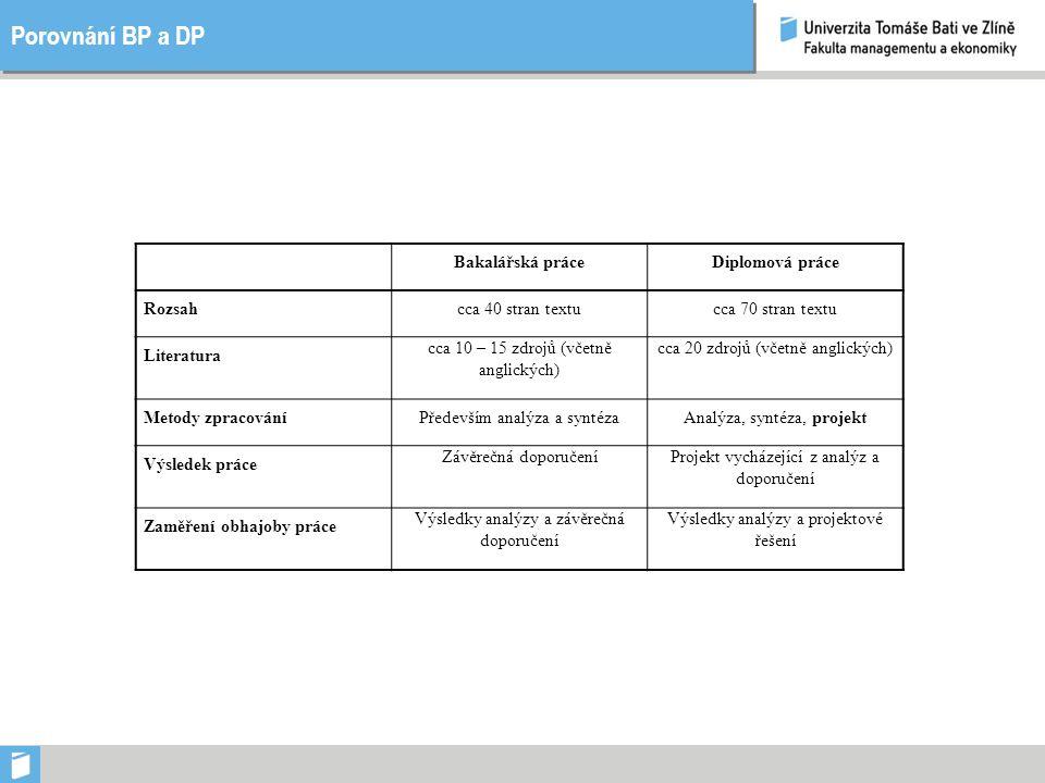 Porovnání BP a DP Bakalářská práceDiplomová práce Rozsahcca 40 stran textucca 70 stran textu Literatura cca 10 – 15 zdrojů (včetně anglických) cca 20 zdrojů (včetně anglických) Metody zpracováníPředevším analýza a syntézaAnalýza, syntéza, projekt Výsledek práce Závěrečná doporučeníProjekt vycházející z analýz a doporučení Zaměření obhajoby práce Výsledky analýzy a závěrečná doporučení Výsledky analýzy a projektové řešení
