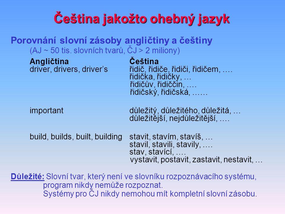 Čeština jakožto ohebný jazyk Porovnání slovní zásoby angličtiny a češtiny (AJ ~ 50 tis. slovních tvarů, ČJ > 2 miliony) AngličtinaČeština driver, driv