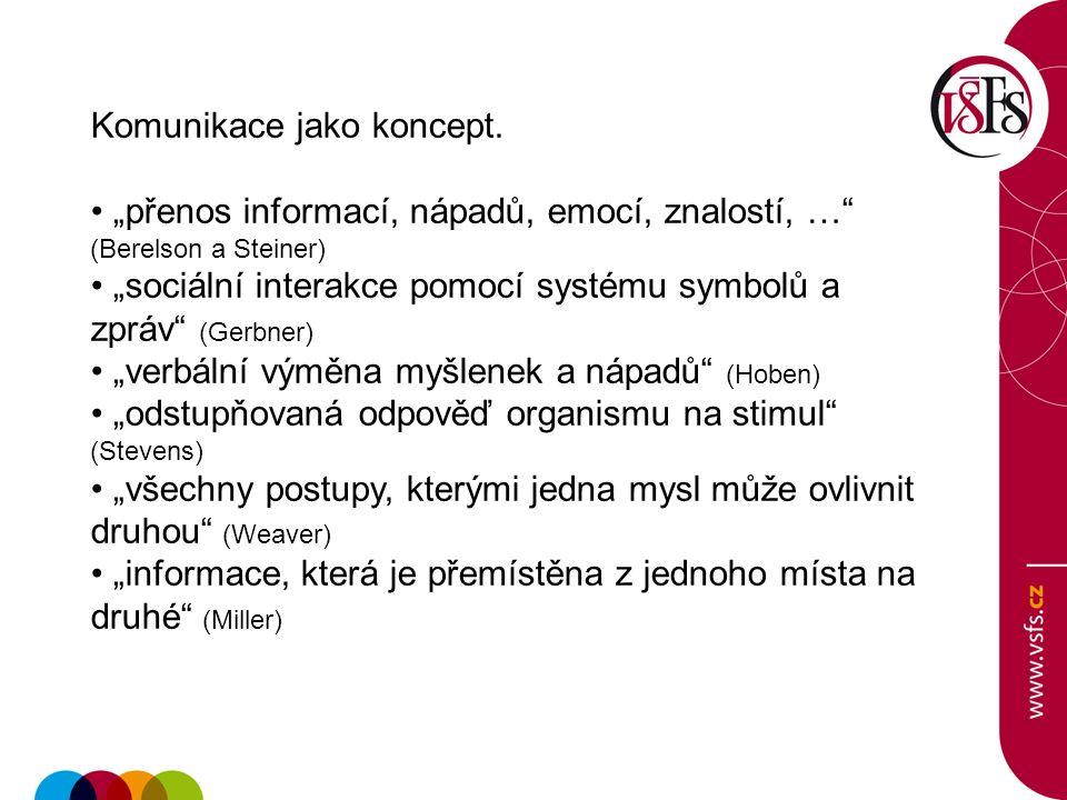 Komunikace jako koncept.