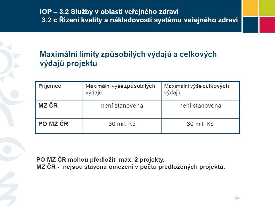 14 IOP – 3.2 Služby v oblasti veřejného zdraví 3.2 c Řízení kvality a nákladovosti systému veřejného zdraví Maximální limity způsobilých výdajů a celk