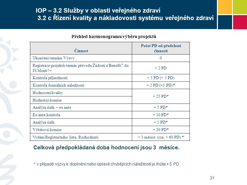31 IOP – 3.2 Služby v oblasti veřejného zdraví 3.2 c Řízení kvality a nákladovosti systému veřejného zdraví Přehled harmonogramu výběru projektů Činno