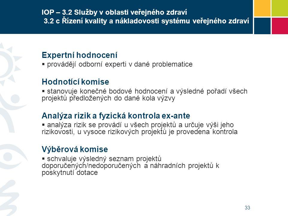 33 IOP – 3.2 Služby v oblasti veřejného zdraví 3.2 c Řízení kvality a nákladovosti systému veřejného zdraví Expertní hodnocení  provádějí odborní exp