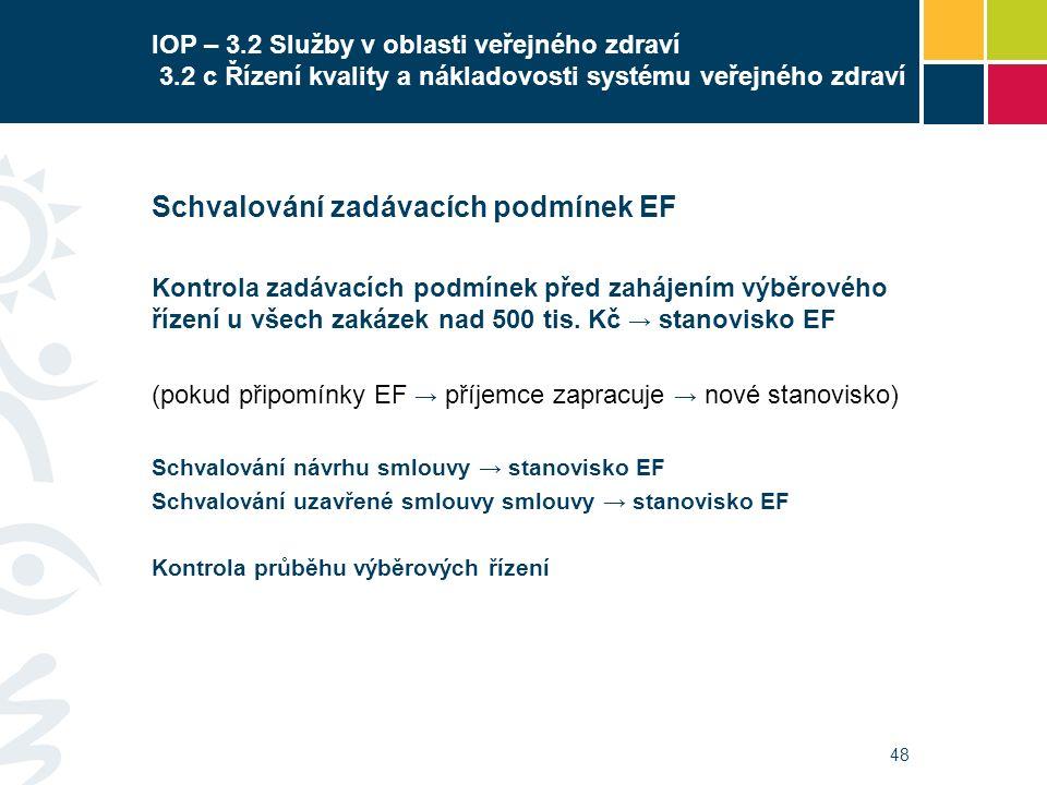 48 IOP – 3.2 Služby v oblasti veřejného zdraví 3.2 c Řízení kvality a nákladovosti systému veřejného zdraví Schvalování zadávacích podmínek EF Kontrol