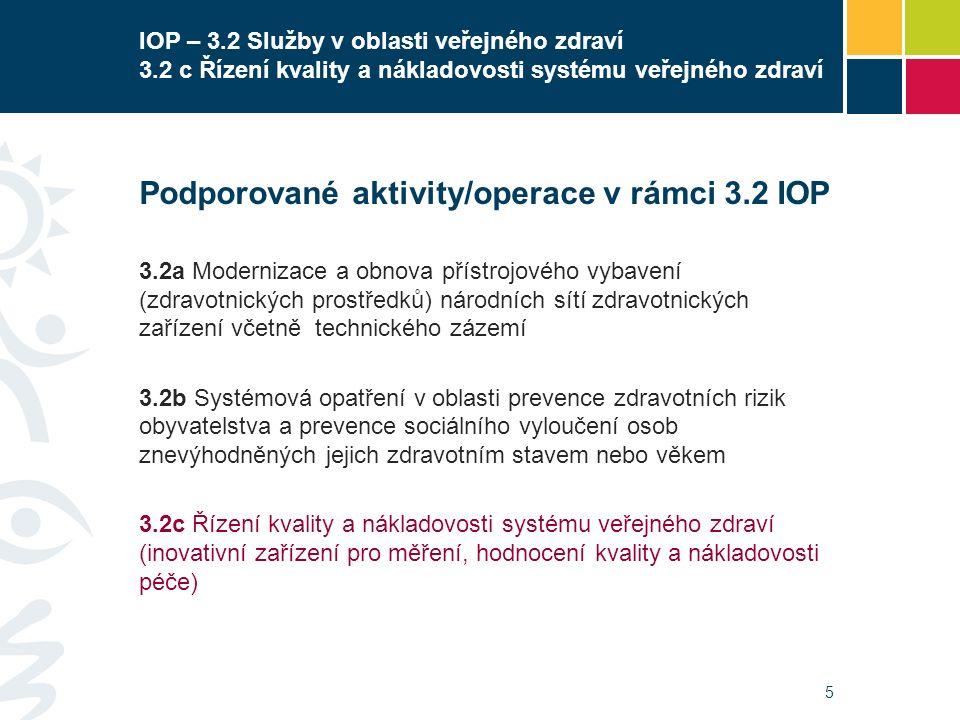 5 IOP – 3.2 Služby v oblasti veřejného zdraví 3.2 c Řízení kvality a nákladovosti systému veřejného zdraví Podporované aktivity/operace v rámci 3.2 IO