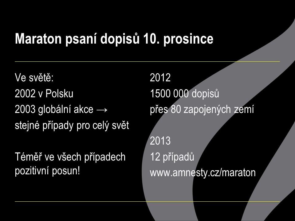 Maraton psaní dopisů 10. prosince Ve světě: 2002 v Polsku 2003 globální akce → stejné případy pro celý svět Téměř ve všech případech pozitivní posun!