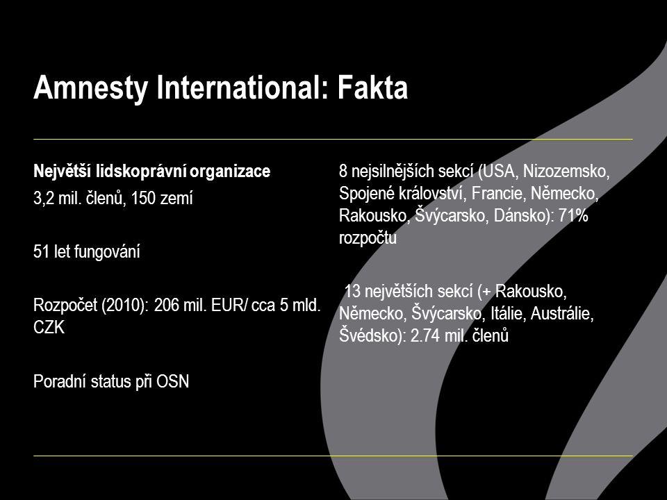 Amnesty International: Fakta Největší lidskoprávní organizace 3,2 mil. členů, 150 zemí 51 let fungování Rozpočet (2010): 206 mil. EUR/ cca 5 mld. CZK