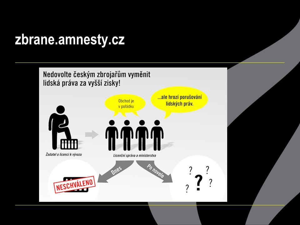 zbrane.amnesty.cz