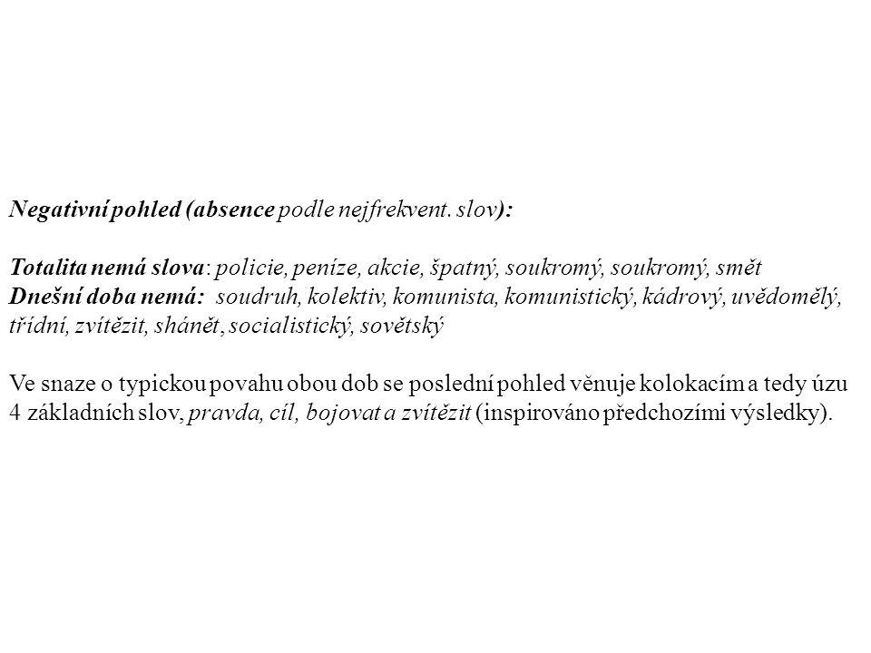 Negativní pohled (absence podle nejfrekvent.