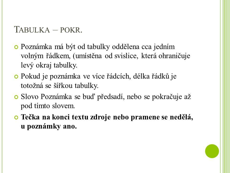 T ABULKA – POKR.