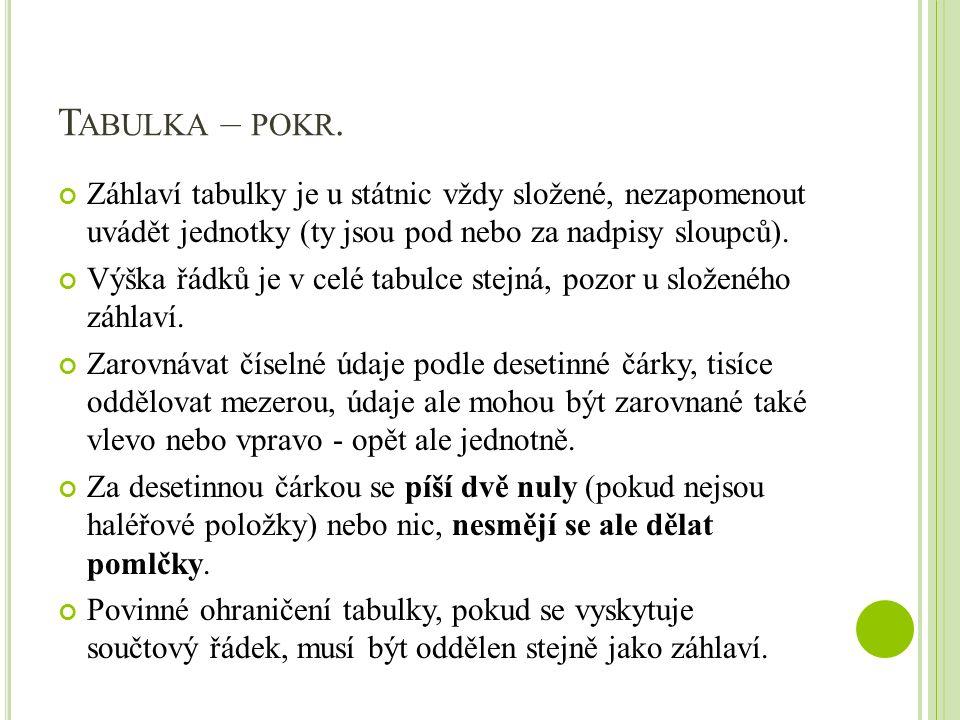T ABULKA – POKR. Záhlaví tabulky je u státnic vždy složené, nezapomenout uvádět jednotky (ty jsou pod nebo za nadpisy sloupců). Výška řádků je v celé