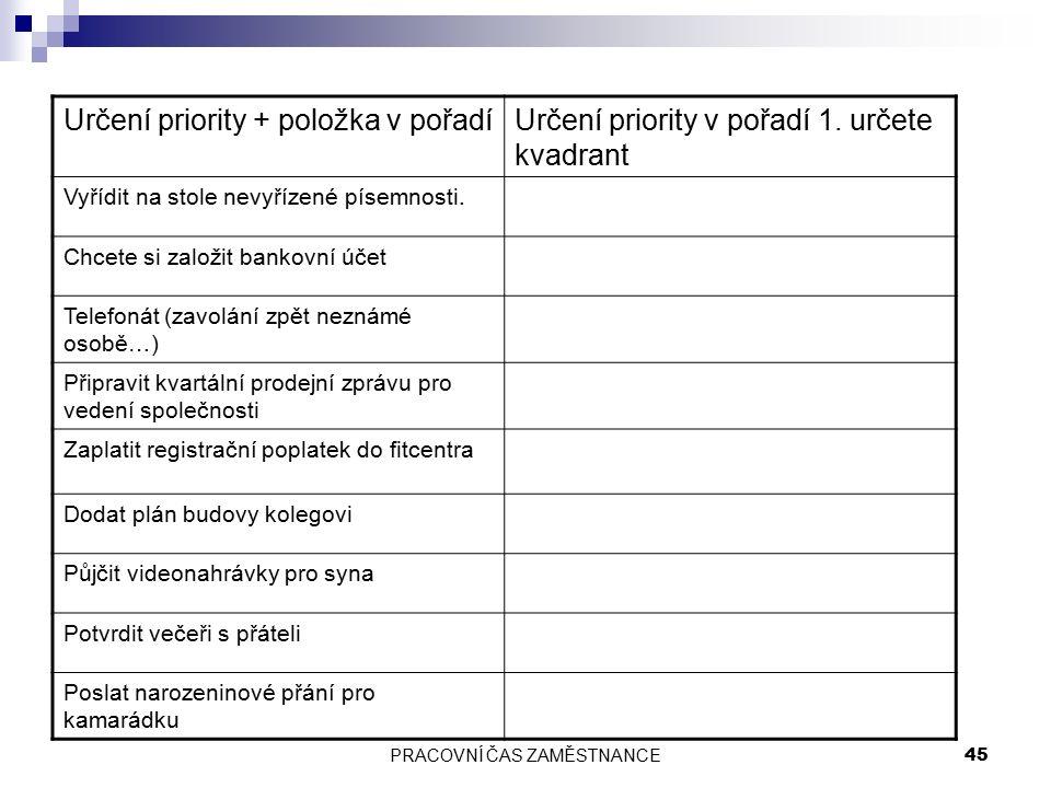 PRACOVNÍ ČAS ZAMĚSTNANCE 45 Určení priority + položka v pořadíUrčení priority v pořadí 1. určete kvadrant Vyřídit na stole nevyřízené písemnosti. Chce