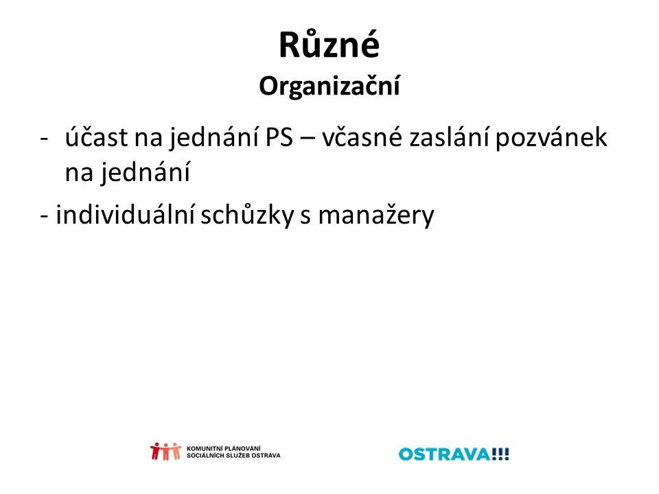Různé Organizační -účast na jednání PS – včasné zaslání pozvánek na jednání - individuální schůzky s manažery