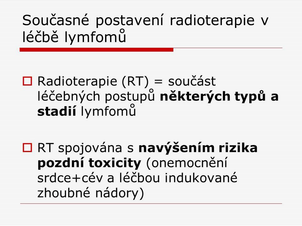 Současné postavení radioterapie v léčbě lymfomů  Radioterapie (RT) = součást léčebných postupů některých typů a stadií lymfomů  RT spojována s navýš