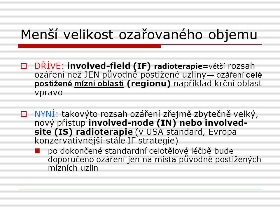 Menší velikost ozařovaného objemu  DŘÍVE: involved-field (IF) radioterapie=větší rozsah ozáření než JEN původně postižené uzliny → ozáření celé posti