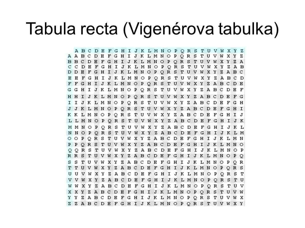Tabula recta (Vigenérova tabulka)