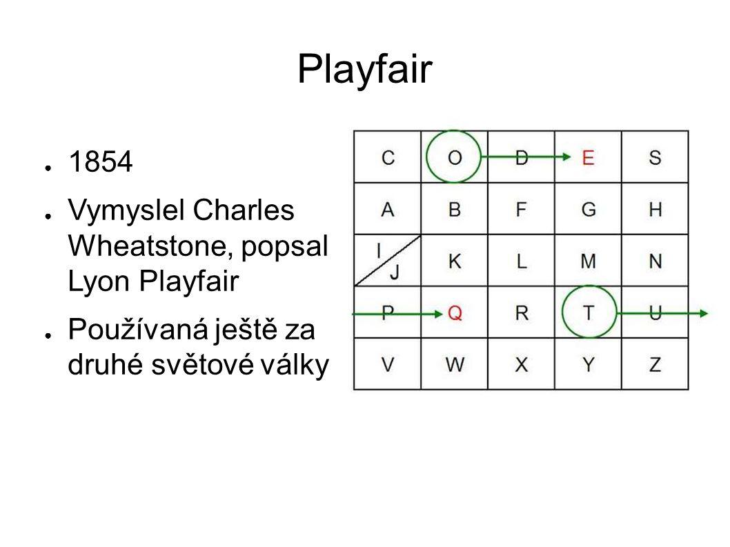 Playfair ● 1854 ● Vymyslel Charles Wheatstone, popsal Lyon Playfair ● Používaná ještě za druhé světové války