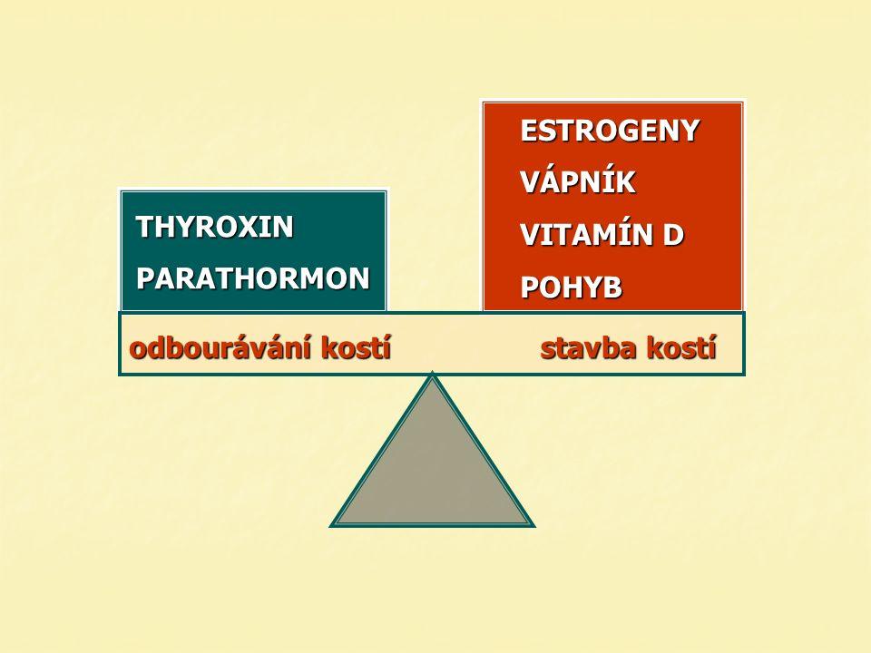 Pohlavní žlázy estrogeny progesteron androgeny vvývoj a funkci pohlavních orgánů vvytváření sekundárních pohlavních znaků ssteroidy