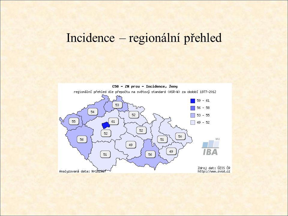 Incidence – regionální přehled