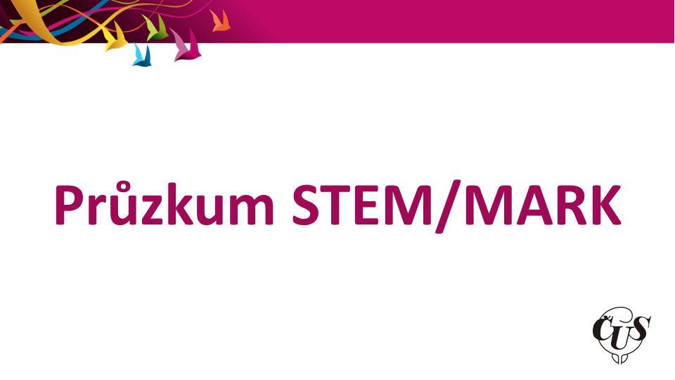Průzkum STEM/MARK