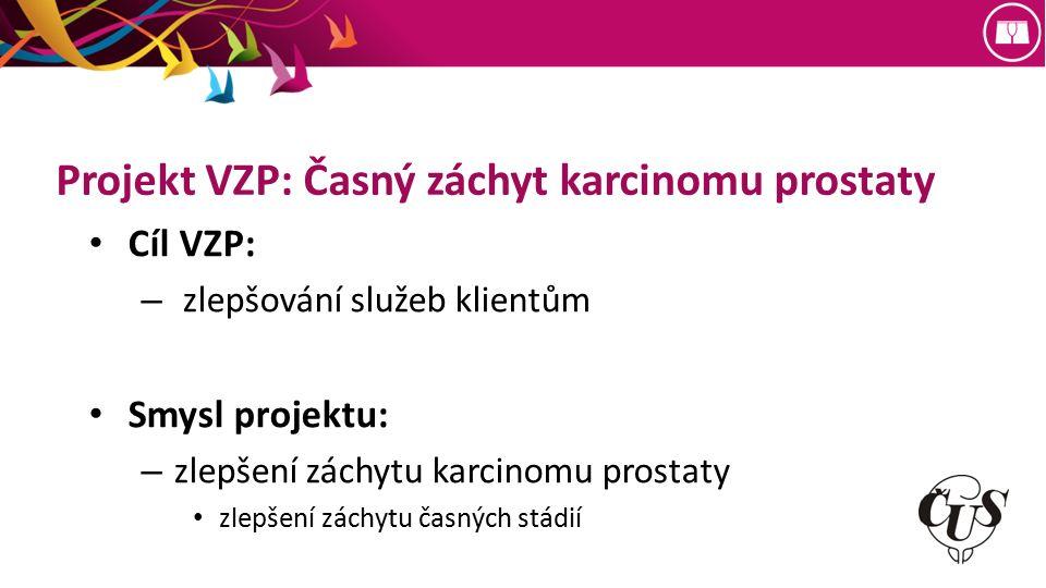 Projekt VZP: Časný záchyt karcinomu prostaty Cíl VZP: – zlepšování služeb klientům Smysl projektu: – zlepšení záchytu karcinomu prostaty zlepšení záchytu časných stádií