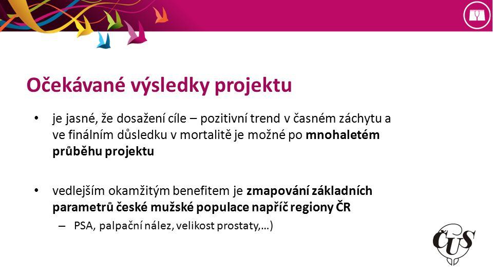 Očekávané výsledky projektu je jasné, že dosažení cíle – pozitivní trend v časném záchytu a ve finálním důsledku v mortalitě je možné po mnohaletém průběhu projektu vedlejším okamžitým benefitem je zmapování základních parametrů české mužské populace napříč regiony ČR – PSA, palpační nález, velikost prostaty,…)