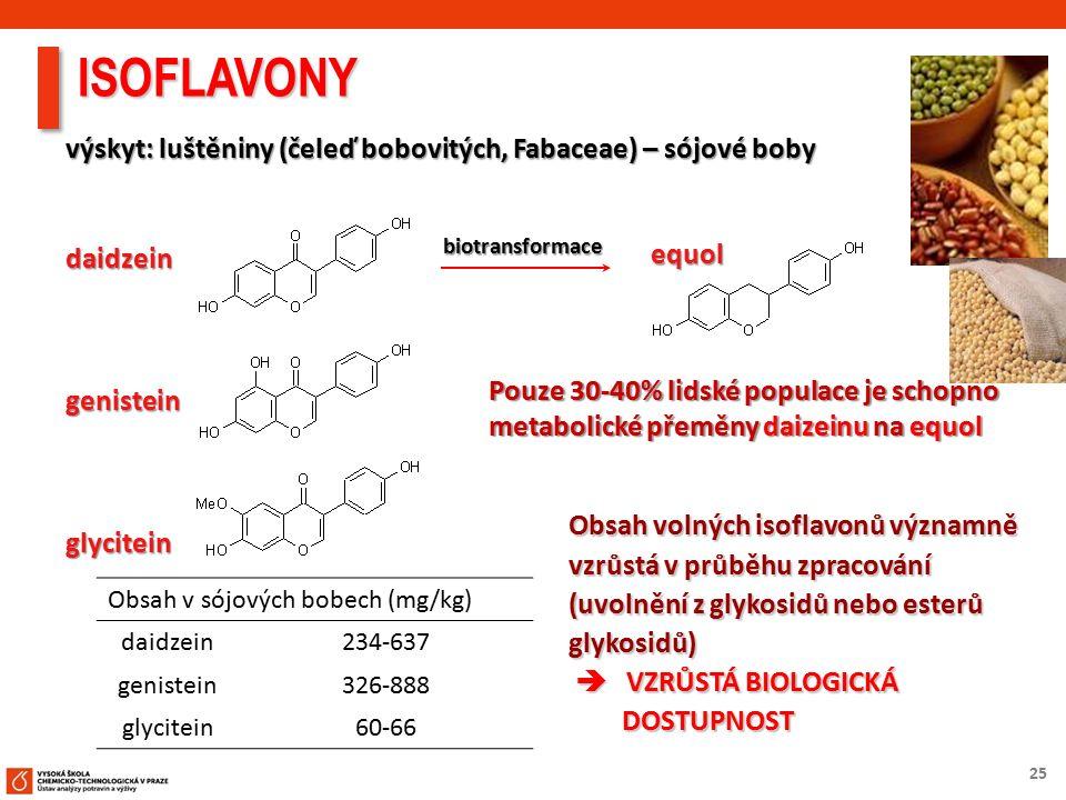 25 ISOFLAVONY výskyt: luštěniny (čeleď bobovitých, Fabaceae) – sójové boby equol Obsah v sójových bobech (mg/kg) daidzein234-637 genistein326-888 glyc