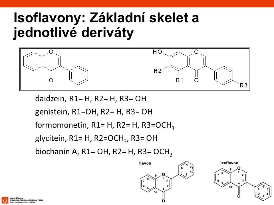 28 Isoflavony: Základní skelet a jednotlivé deriváty daidzein, R1= H, R2= H, R3= OH genistein, R1=OH, R2= H, R3= OH formomonetin, R1= H, R2= H, R3=OCH