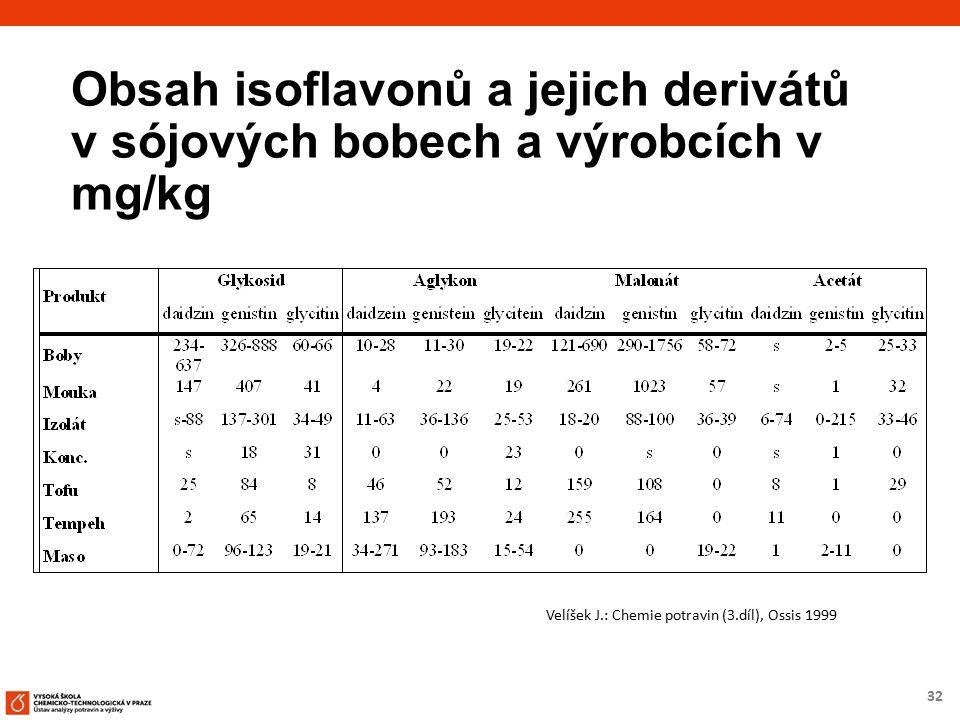 32 Obsah isoflavonů a jejich derivátů v sójových bobech a výrobcích v mg/kg Velíšek J.: Chemie potravin (3.díl), Ossis 1999