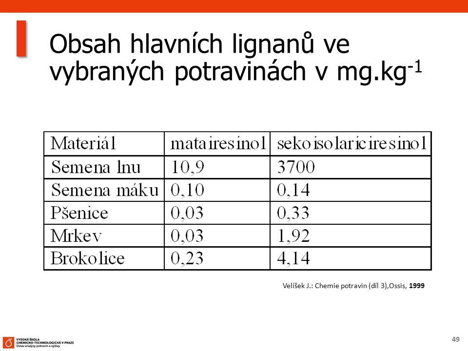 49 Obsah hlavních lignanů ve vybraných potravinách v mg.kg -1 Velíšek J.: Chemie potravin (díl 3),Ossis, 1999