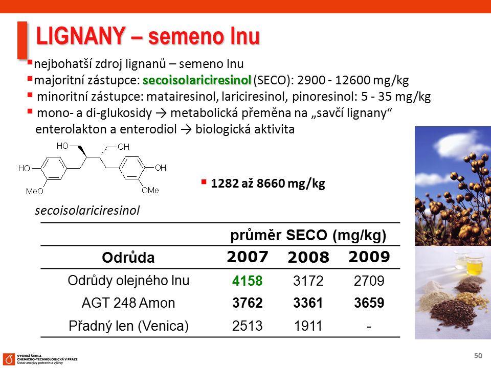 50 LIGNANY – semeno lnu secoisolariciresinol  nejbohatší zdroj lignanů – semeno lnu secoisolariciresinol  majoritní zástupce: secoisolariciresinol (